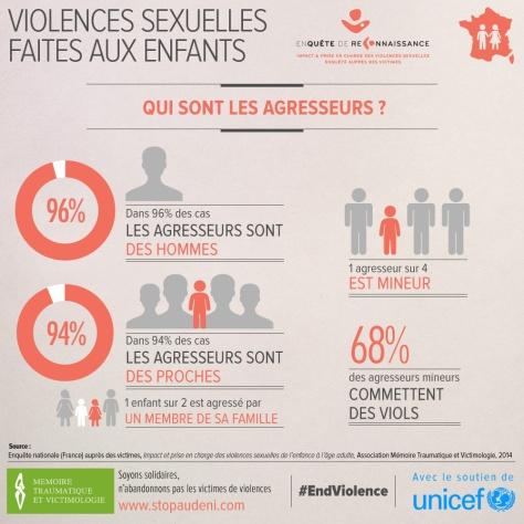 violences-sexuelles-enfants_02
